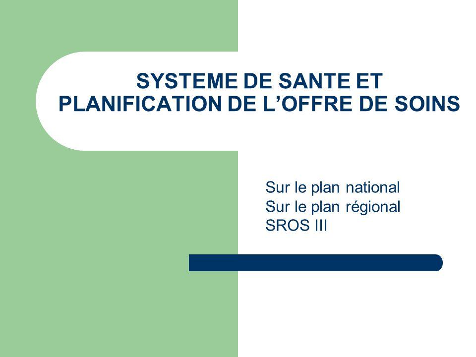 SYSTEME DE SANTE ET PLANIFICATION DE LOFFRE DE SOINS Sur le plan national Sur le plan régional SROS III