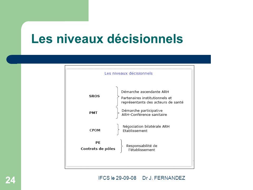 IFCS le 29-09-08 Dr J. FERNANDEZ 24 Les niveaux décisionnels