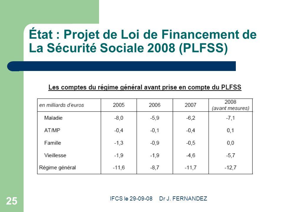IFCS le 29-09-08 Dr J. FERNANDEZ 25 État : Projet de Loi de Financement de La Sécurité Sociale 2008 (PLFSS)
