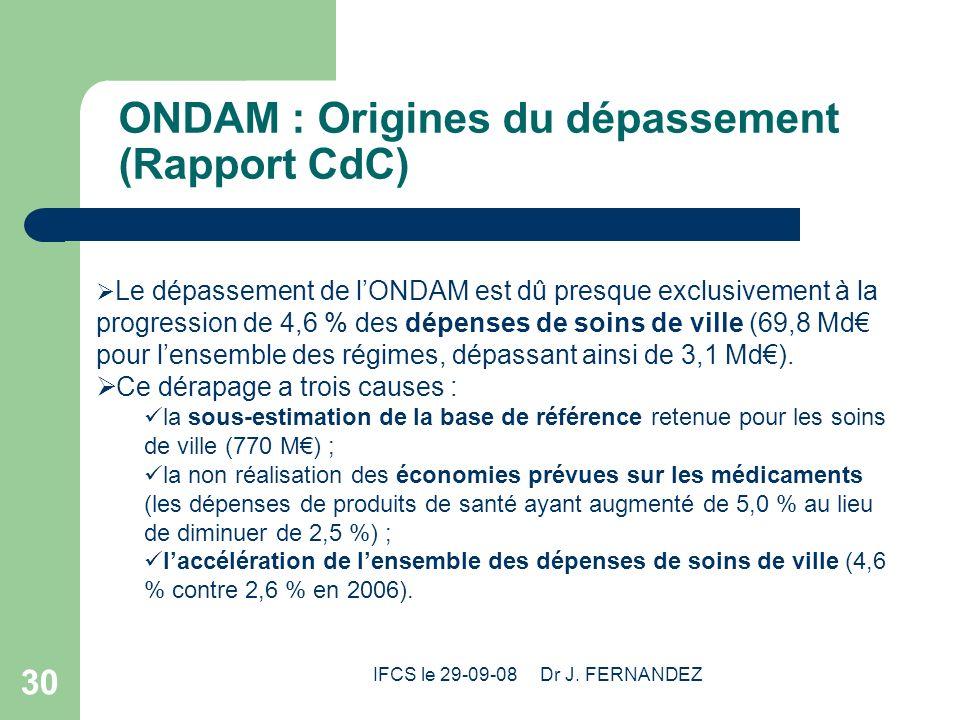 IFCS le 29-09-08 Dr J. FERNANDEZ 30 ONDAM : Origines du dépassement (Rapport CdC) Le dépassement de lONDAM est dû presque exclusivement à la progressi