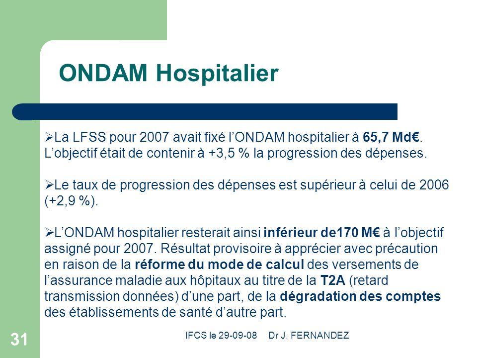 IFCS le 29-09-08 Dr J. FERNANDEZ 31 ONDAM Hospitalier La LFSS pour 2007 avait fixé lONDAM hospitalier à 65,7 Md. Lobjectif était de contenir à +3,5 %