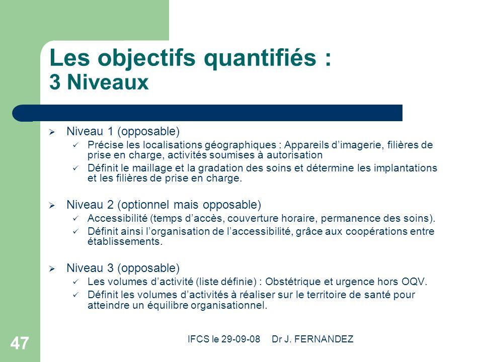IFCS le 29-09-08 Dr J. FERNANDEZ 47 Les objectifs quantifiés : 3 Niveaux Niveau 1 (opposable) Précise les localisations géographiques : Appareils dima