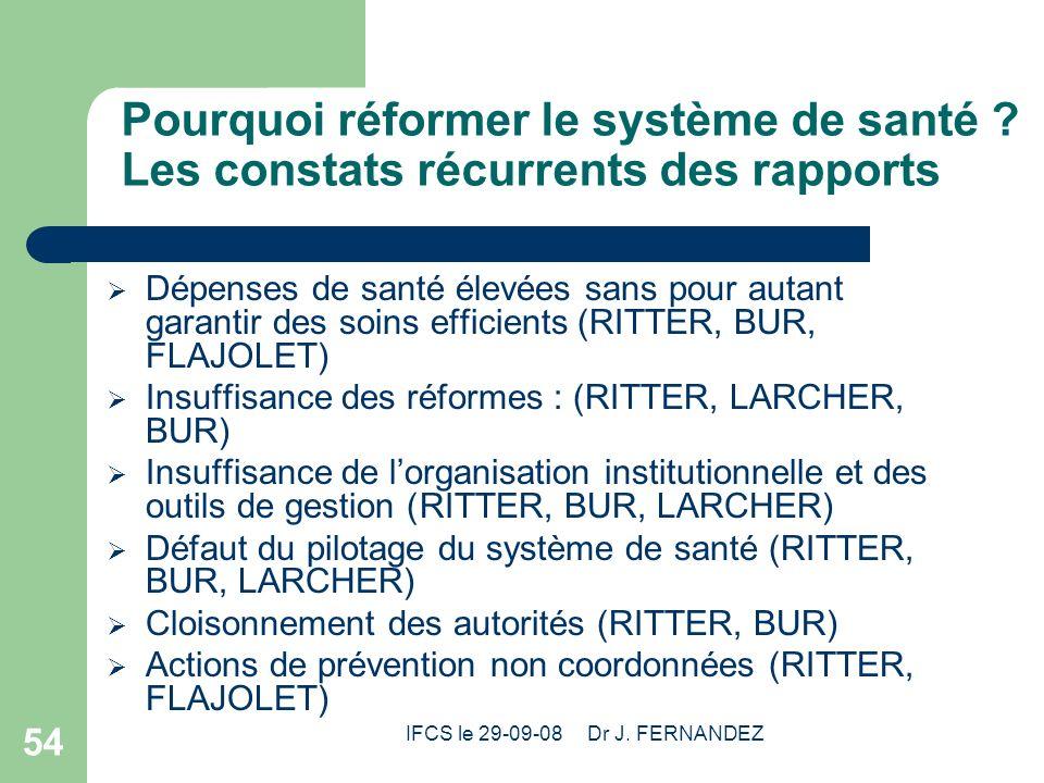 IFCS le 29-09-08 Dr J. FERNANDEZ 54 Pourquoi réformer le système de santé ? Les constats récurrents des rapports Dépenses de santé élevées sans pour a