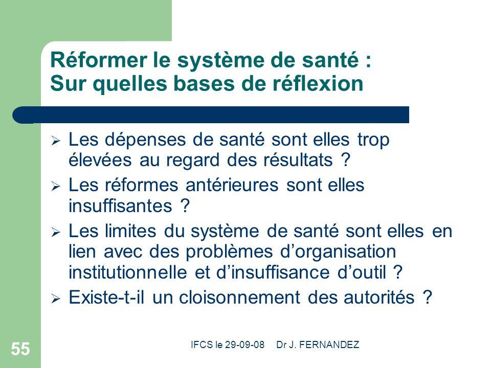 IFCS le 29-09-08 Dr J. FERNANDEZ 55 Réformer le système de santé : Sur quelles bases de réflexion Les dépenses de santé sont elles trop élevées au reg