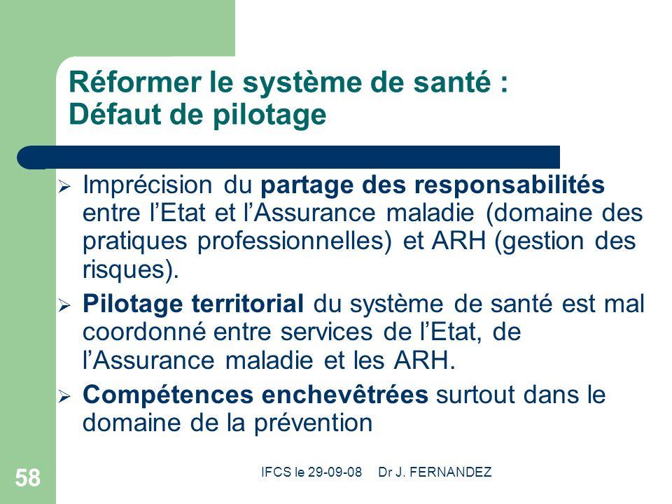 IFCS le 29-09-08 Dr J. FERNANDEZ 58 Réformer le système de santé : Défaut de pilotage Imprécision du partage des responsabilités entre lEtat et lAssur