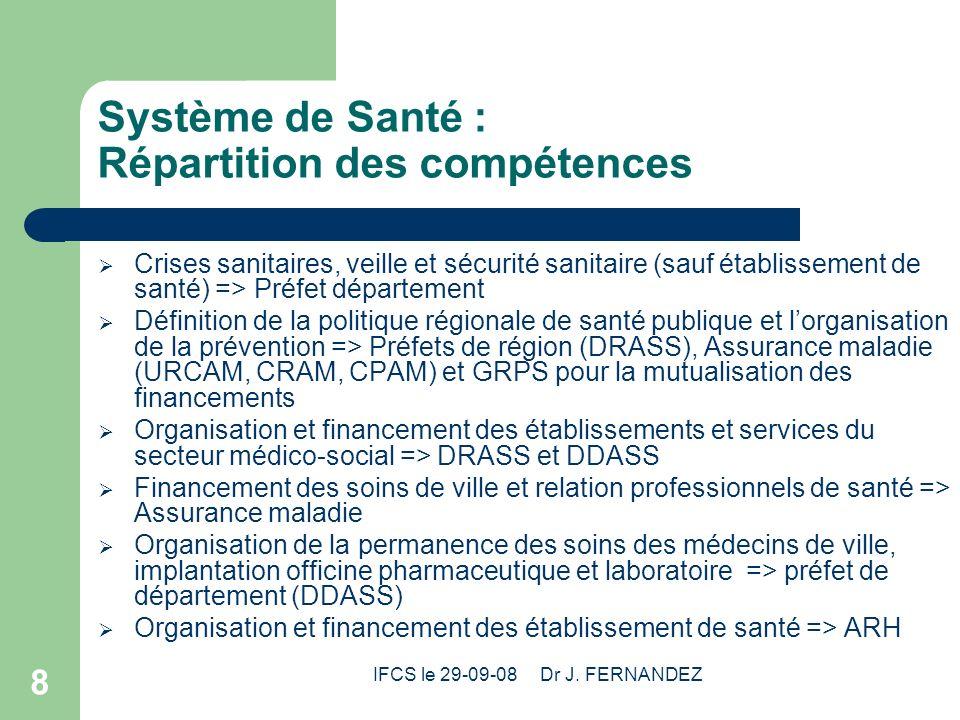IFCS le 29-09-08 Dr J. FERNANDEZ 8 Système de Santé : Répartition des compétences Crises sanitaires, veille et sécurité sanitaire (sauf établissement