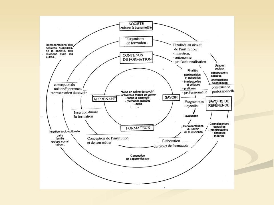 la didactique professionnelle a pour but d analyser le travail en vue de la formation de compétences.