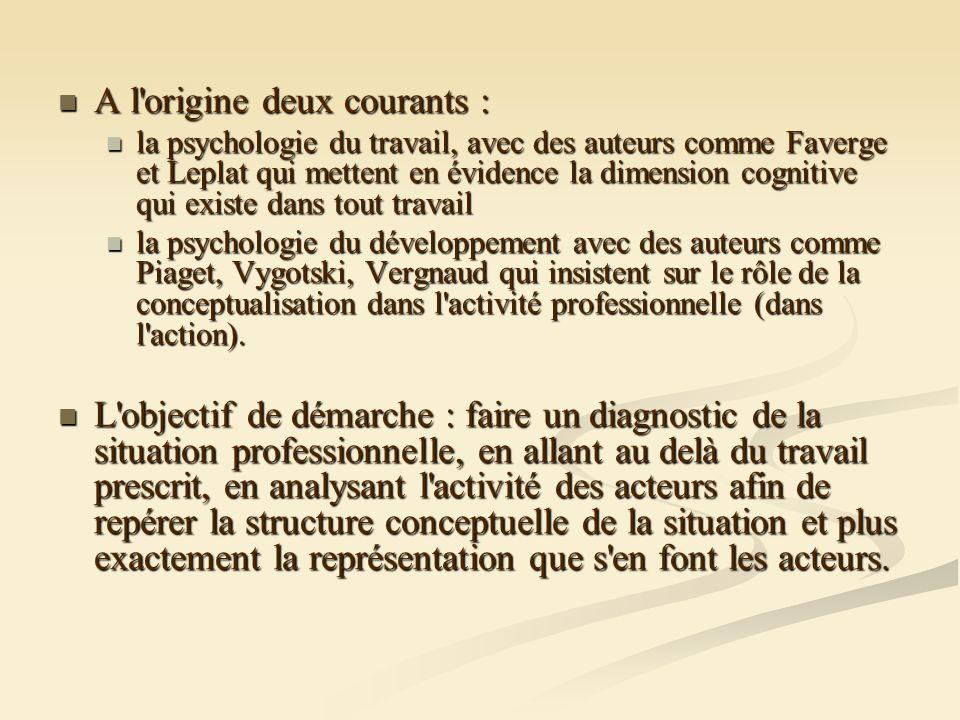 La psychologie du travail de langue française Faverge (L analyse du travail, 1955) : le travail est une conduite par laquelle un acteur cherche à s adapter par une démarche active aux caractéristiques d une situation.