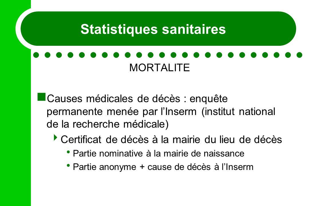 Statistiques sanitaires MORTALITE Causes médicales de décès : enquête permanente menée par lInserm (institut national de la recherche médicale) Certif
