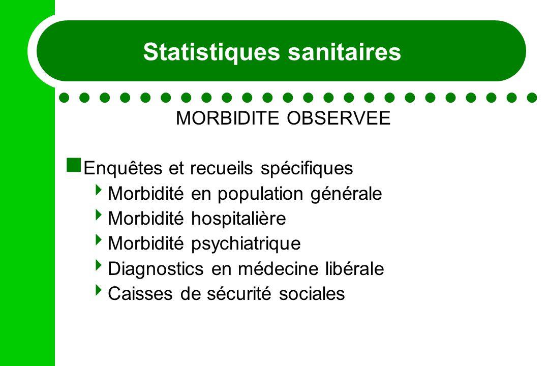 Statistiques sanitaires MORBIDITE OBSERVEE Enquêtes et recueils spécifiques Morbidité en population générale Morbidité hospitalière Morbidité psychiat