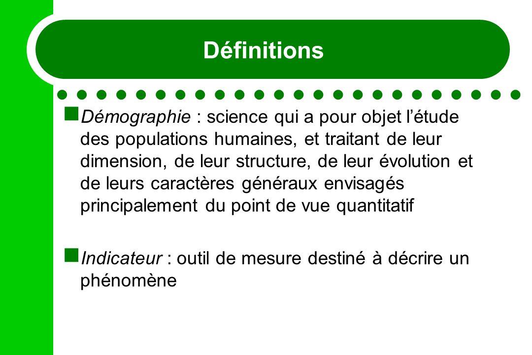 Définitions Démographie : science qui a pour objet létude des populations humaines, et traitant de leur dimension, de leur structure, de leur évolutio