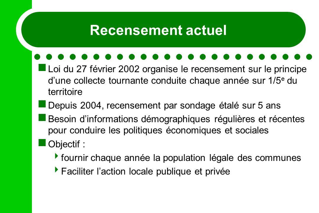 Recensement actuel Loi du 27 février 2002 organise le recensement sur le principe dune collecte tournante conduite chaque année sur 1/5 e du territoir