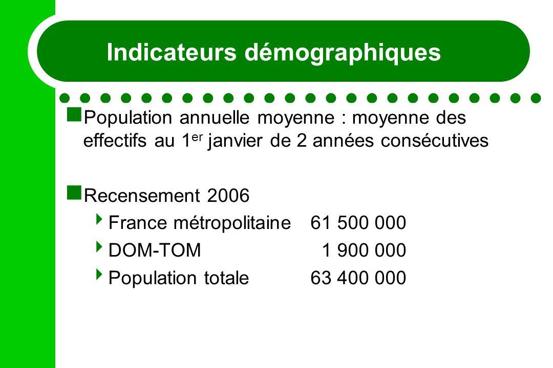 Indicateurs démographiques Population annuelle moyenne : moyenne des effectifs au 1 er janvier de 2 années consécutives Recensement 2006 France métrop