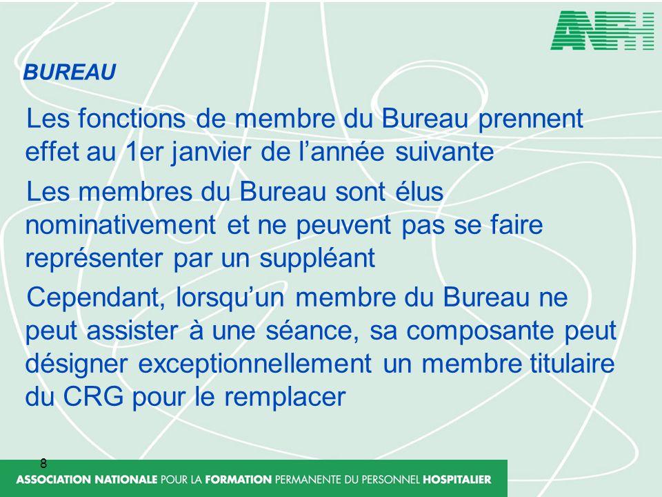 8 BUREAU Les fonctions de membre du Bureau prennent effet au 1er janvier de lannée suivante Les membres du Bureau sont élus nominativement et ne peuve