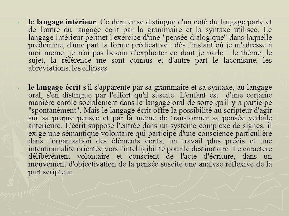- - le langage intérieur.