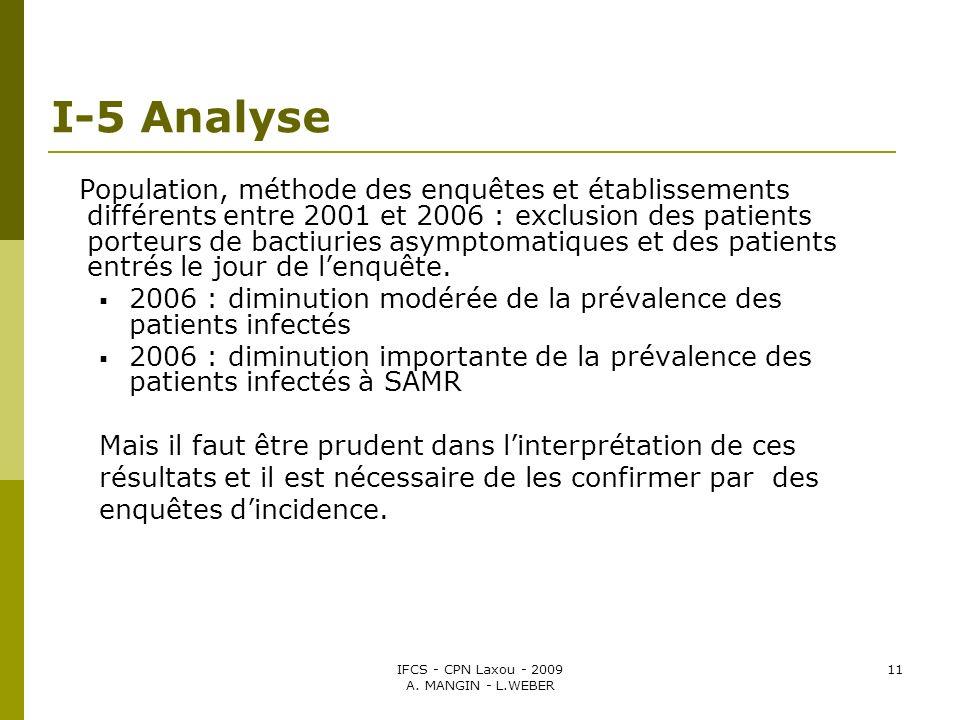 IFCS - CPN Laxou - 2009 A. MANGIN - L.WEBER 11 I-5 Analyse Population, méthode des enquêtes et établissements différents entre 2001 et 2006 : exclusio