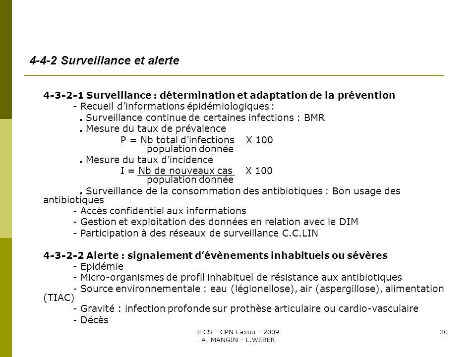 IFCS - CPN Laxou - 2009 A. MANGIN - L.WEBER 20 4-3-2-1 Surveillance : détermination et adaptation de la prévention - Recueil dinformations épidémiolog