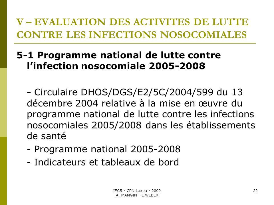 IFCS - CPN Laxou - 2009 A. MANGIN - L.WEBER 22 V – EVALUATION DES ACTIVITES DE LUTTE CONTRE LES INFECTIONS NOSOCOMIALES 5-1 Programme national de lutt