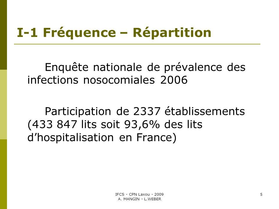 IFCS - CPN Laxou - 2009 A. MANGIN - L.WEBER 5 I-1 Fréquence – Répartition Enquête nationale de prévalence des infections nosocomiales 2006 Participati