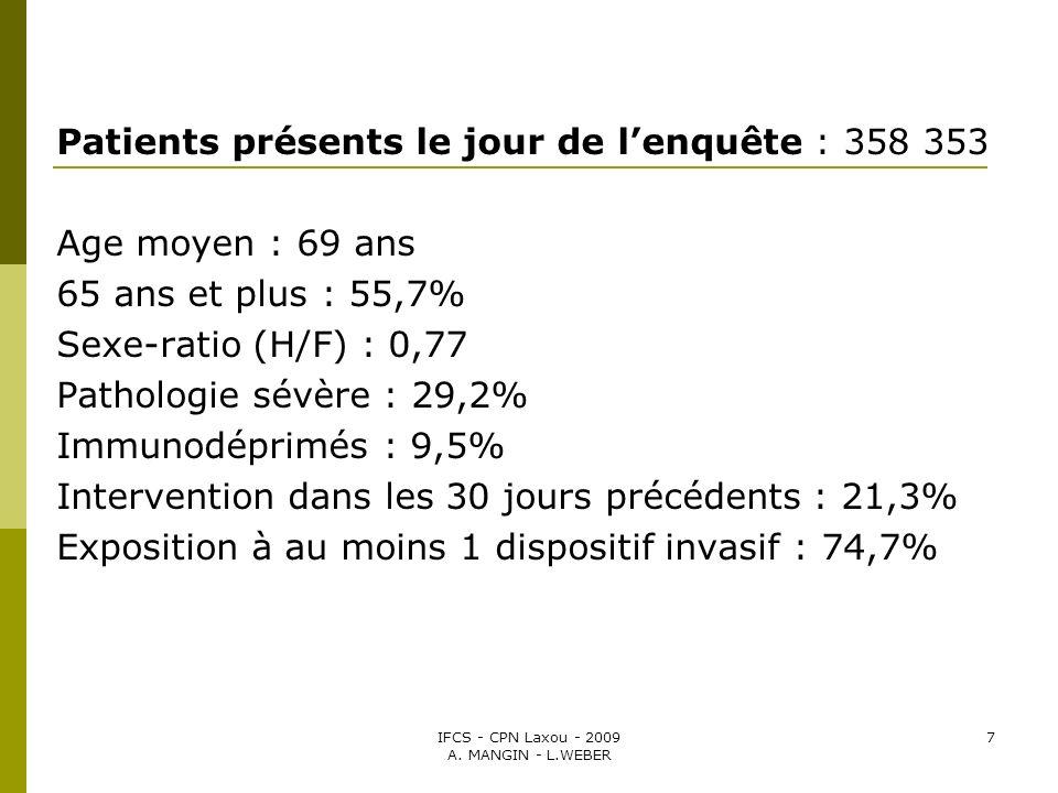 IFCS - CPN Laxou - 2009 A. MANGIN - L.WEBER 7 Patients présents le jour de lenquête : 358 353 Age moyen : 69 ans 65 ans et plus : 55,7% Sexe-ratio (H/