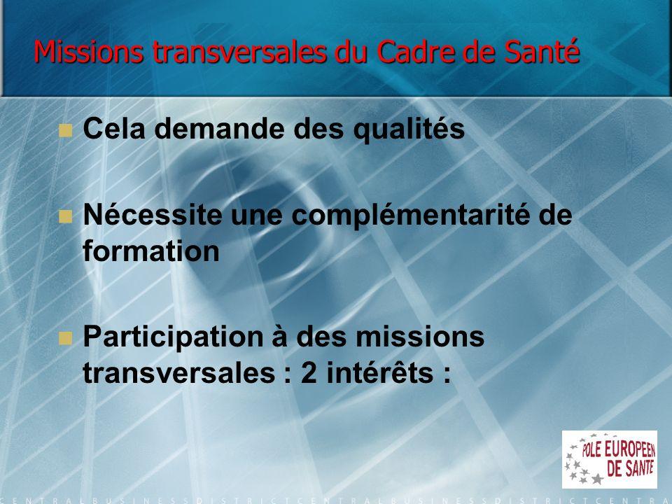 Missions transversales du Cadre de Santé Cela demande des qualités Nécessite une complémentarité de formation Participation à des missions transversal