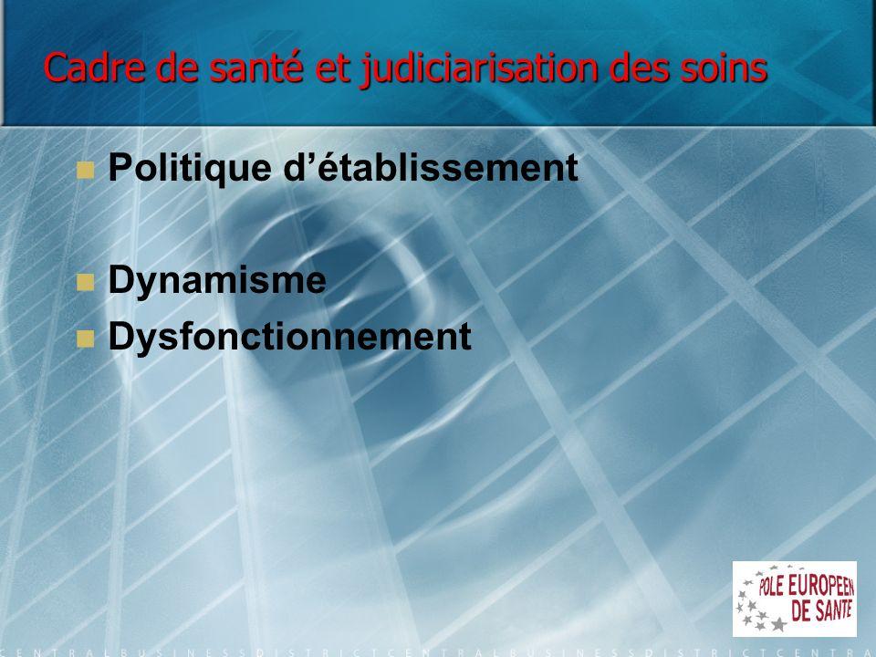 Cadre de santé et judiciarisation des soins Politique détablissement Dynamisme Dysfonctionnement