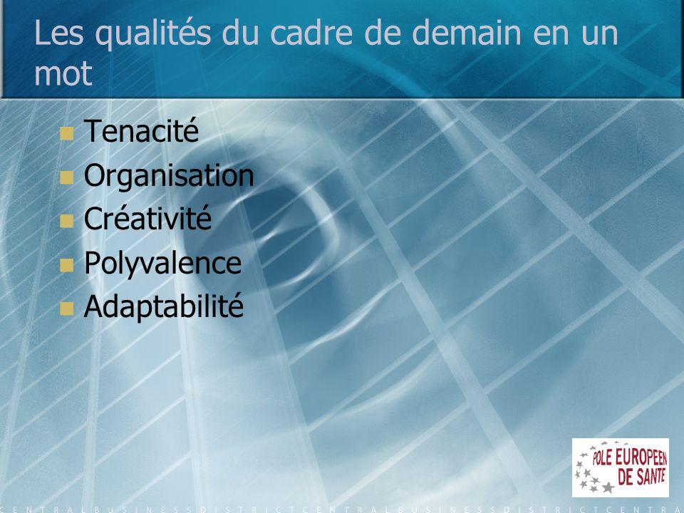 Les qualités du cadre de demain en un mot Tenacité Organisation Créativité Polyvalence Adaptabilité