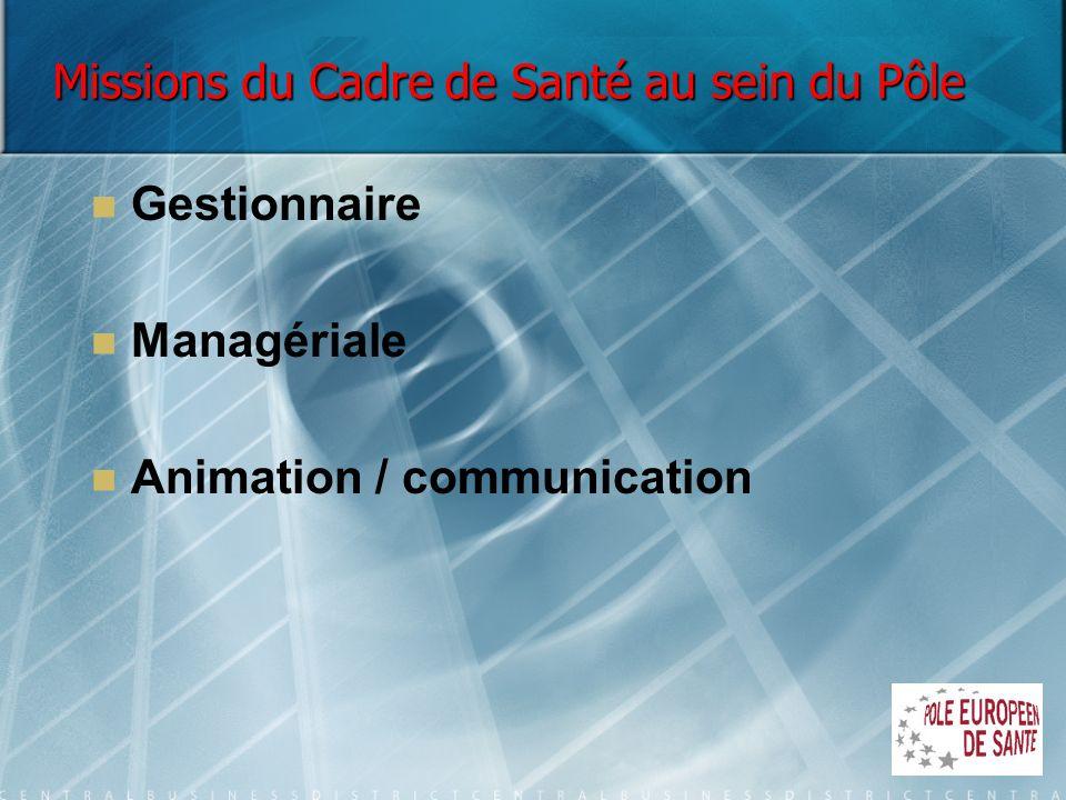 Missions du Cadre de Santé au sein du Pôle Gestionnaire Managériale Animation / communication