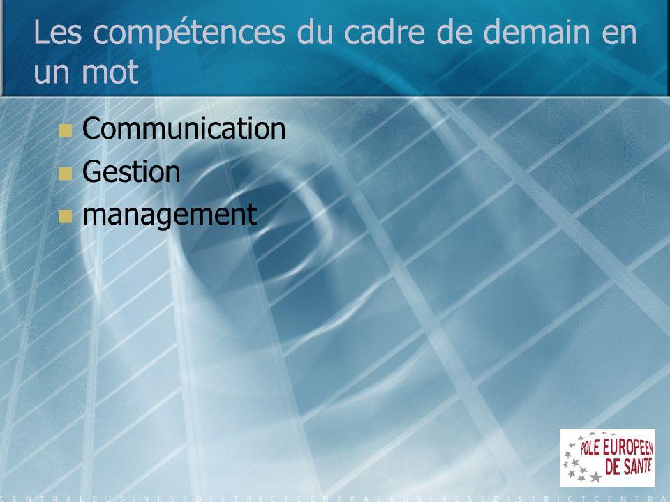 Les compétences du cadre de demain en un mot Communication Gestion management