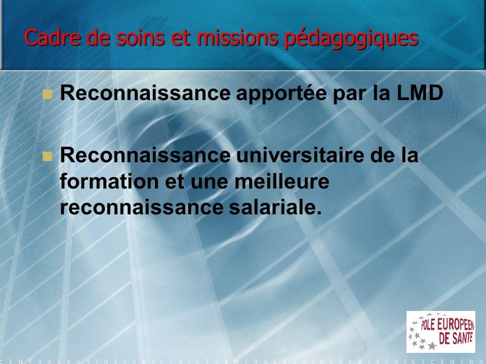 Cadre de soins et missions pédagogiques Reconnaissance apportée par la LMD Reconnaissance universitaire de la formation et une meilleure reconnaissanc