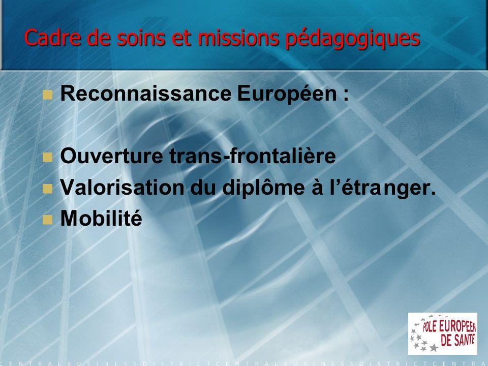 Cadre de soins et missions pédagogiques Reconnaissance Européen : Ouverture trans-frontalière Valorisation du diplôme à létranger. Mobilité