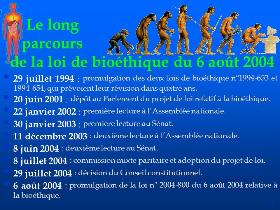 10 Le long parcours u29 juillet 1994 : promulgation des deux lois de bioéthique n°1994-653 et 1994-654, qui prévoient leur révision dans quatre ans. u