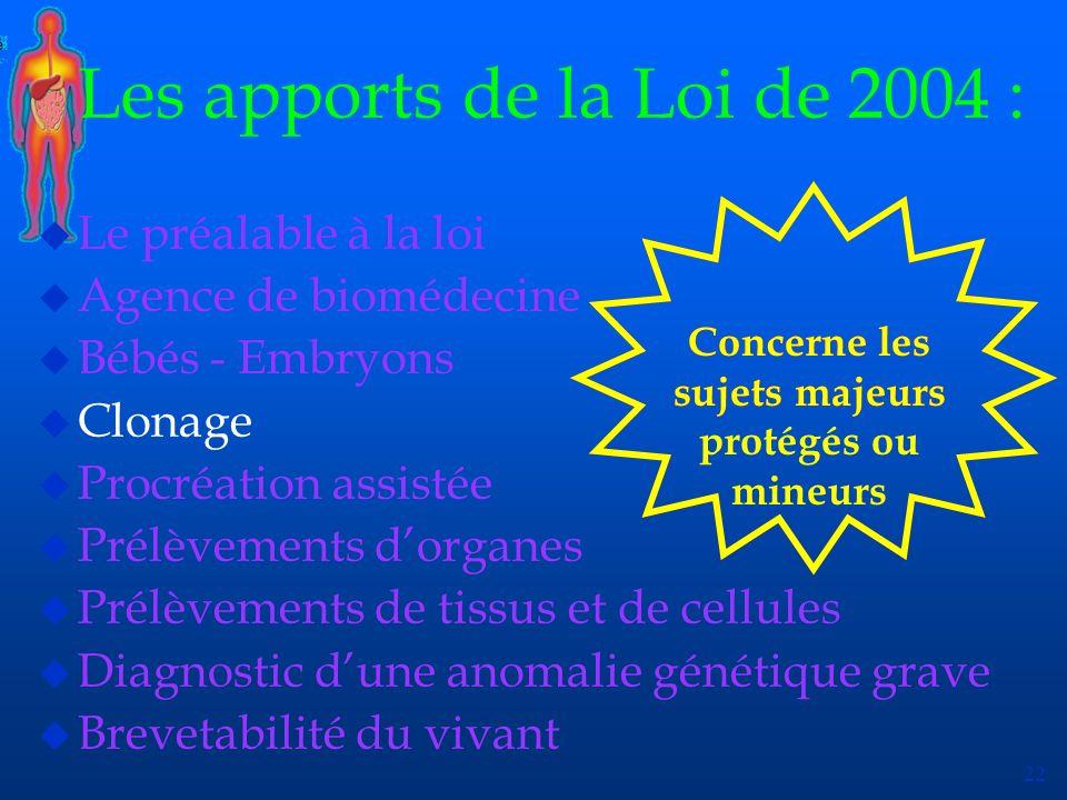 22 Les apports de la Loi de 2004 : u Le préalable à la loi u Agence de biomédecine u Bébés - Embryons u Clonage u Procréation assistée u Prélèvements
