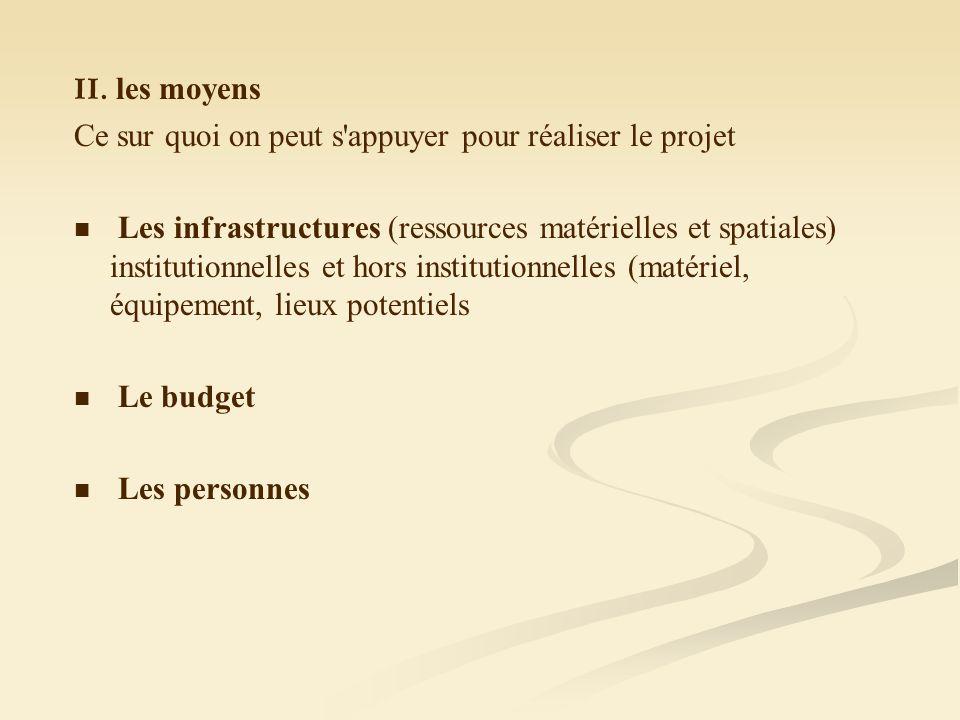 II. les moyens Ce sur quoi on peut s'appuyer pour réaliser le projet Les infrastructures (ressources matérielles et spatiales) institutionnelles et ho