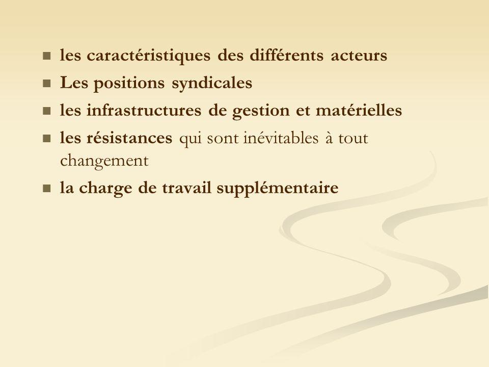 les caractéristiques des différents acteurs Les positions syndicales les infrastructures de gestion et matérielles les résistances qui sont inévitables à tout changement la charge de travail supplémentaire