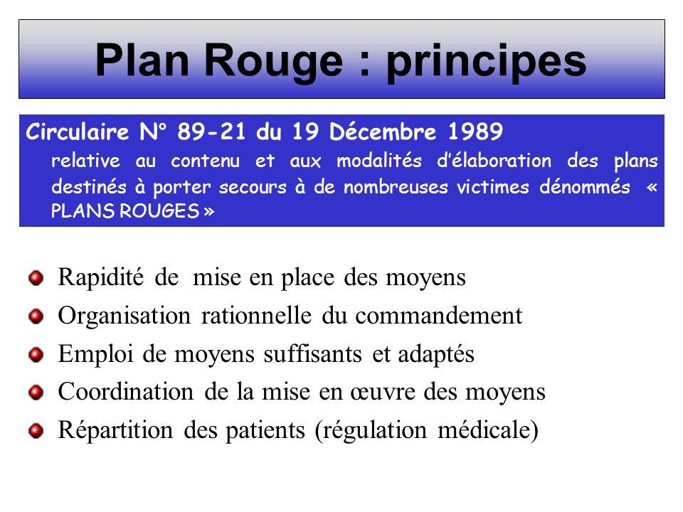 Plan Rouge : principes Rapidité de mise en place des moyens Organisation rationnelle du commandement Emploi de moyens suffisants et adaptés Coordinati