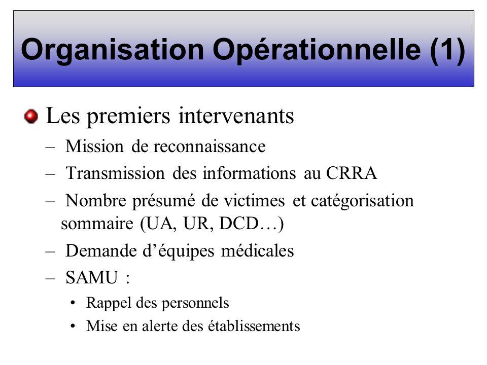 Organisation Opérationnelle (1) Les premiers intervenants – Mission de reconnaissance – Transmission des informations au CRRA – Nombre présumé de vict