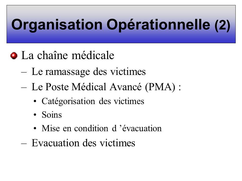 Organisation Opérationnelle (2) La chaîne médicale – Le ramassage des victimes – Le Poste Médical Avancé (PMA) : Catégorisation des victimes Soins Mis