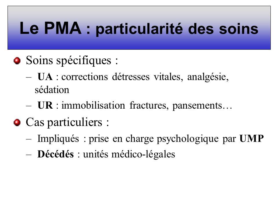 Le PMA : particularité des soins Soins spécifiques : – UA : corrections détresses vitales, analgésie, sédation – UR : immobilisation fractures, pansem