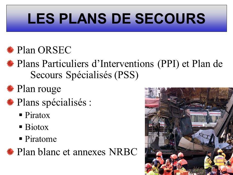 Plan ORSEC Plans Particuliers dInterventions (PPI) et Plan de Secours Spécialisés (PSS) Plan rouge Plans spécialisés : Piratox Biotox Piratome Plan bl