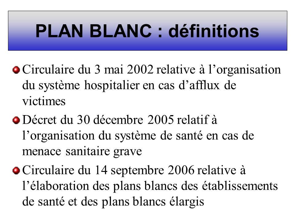 PLAN BLANC : définitions Circulaire du 3 mai 2002 relative à lorganisation du système hospitalier en cas dafflux de victimes Décret du 30 décembre 200