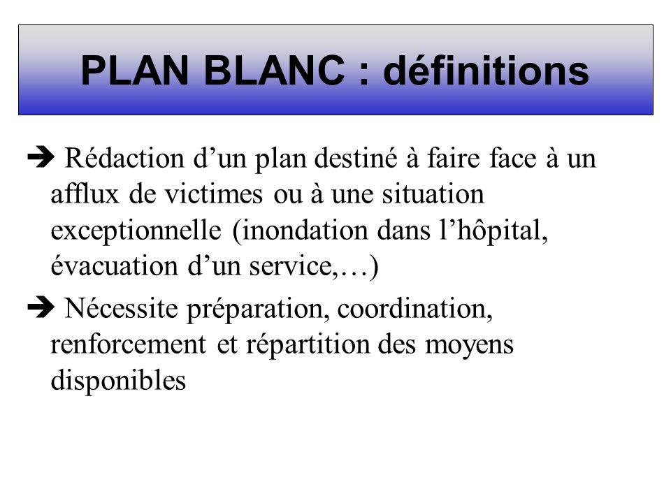 PLAN BLANC : définitions Rédaction dun plan destiné à faire face à un afflux de victimes ou à une situation exceptionnelle (inondation dans lhôpital,