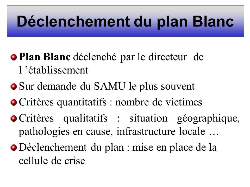 Déclenchement du plan Blanc Plan Blanc déclenché par le directeur de l établissement Sur demande du SAMU le plus souvent Critères quantitatifs : nombr