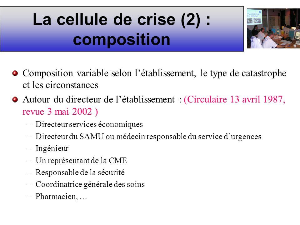 La cellule de crise (2) : composition Composition variable selon létablissement, le type de catastrophe et les circonstances Autour du directeur de lé