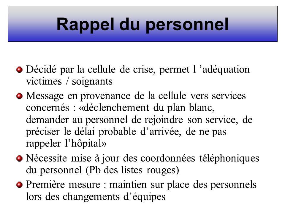 Rappel du personnel Décidé par la cellule de crise, permet l adéquation victimes / soignants Message en provenance de la cellule vers services concern