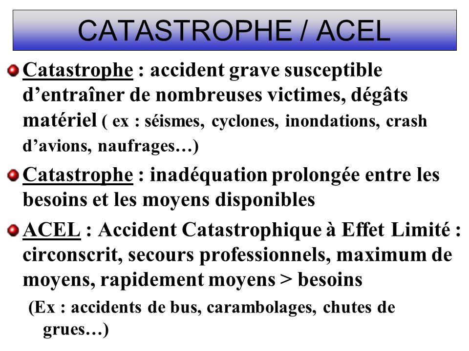 CATASTROPHE / ACEL Catastrophe : accident grave susceptible dentraîner de nombreuses victimes, dégâts matériel ( ex : séismes, cyclones, inondations,