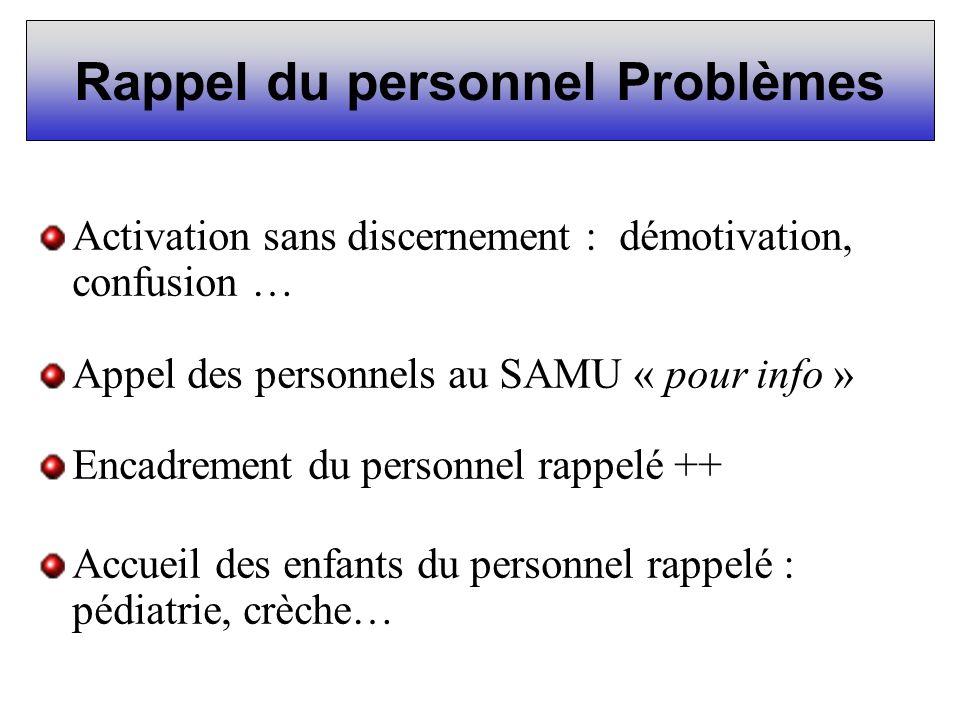 Rappel du personnel Problèmes Activation sans discernement : démotivation, confusion … Appel des personnels au SAMU « pour info » Encadrement du perso