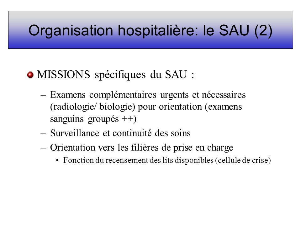 Organisation hospitalière: le SAU (2) MISSIONS spécifiques du SAU : –Examens complémentaires urgents et nécessaires (radiologie/ biologie) pour orient