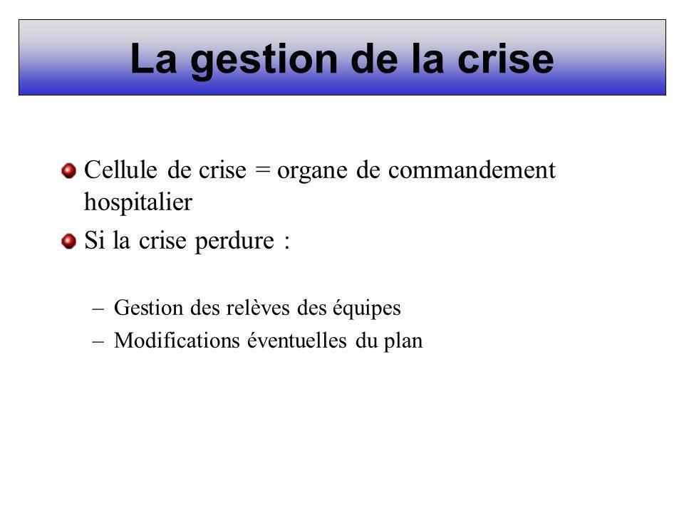 La gestion de la crise Cellule de crise = organe de commandement hospitalier Si la crise perdure : –Gestion des relèves des équipes –Modifications éve