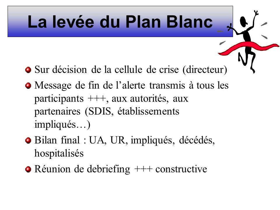 La levée du Plan Blanc Sur décision de la cellule de crise (directeur) Message de fin de lalerte transmis à tous les participants +++, aux autorités,
